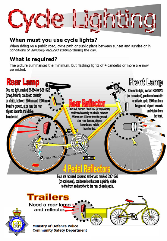 cyclelights