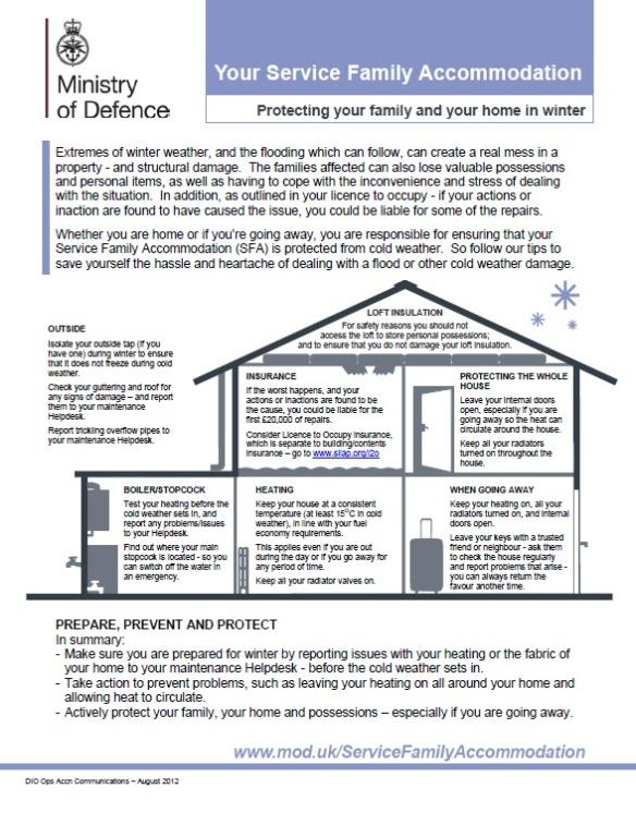 SFA Winter Fact Sheet
