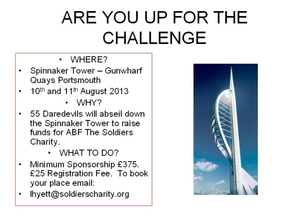 SSAFA Spinaker Tower